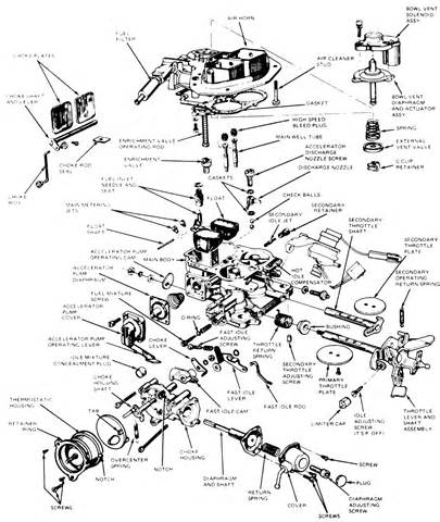 2 Barrel Motorcraft Carburetor Diagram