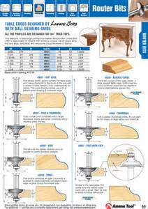 Declarative image with printable router bit profile chart