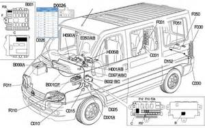 fiat ducato engine diagrams