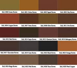 Ral Colours Brown Gobebaba