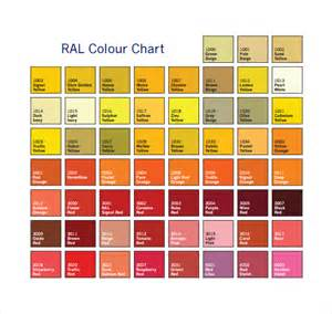 ral to pantone colour chart gobebaba. Black Bedroom Furniture Sets. Home Design Ideas